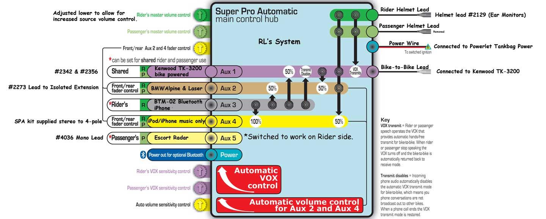 Click image for larger version Name: SPA-Diagram-2012.jpg Views: